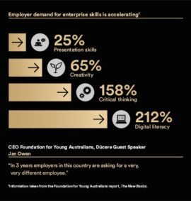employer-demand-infographic